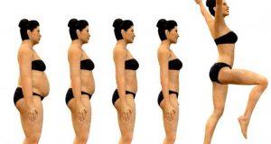 Perdre du poids : que faut-il faire ?